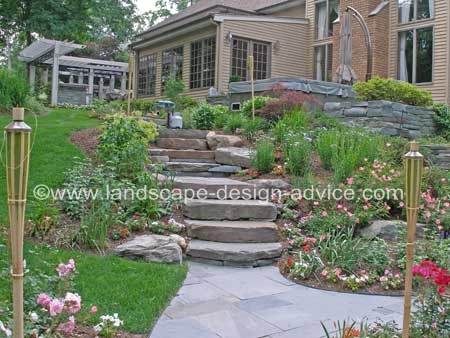 Creative Backyard Landscape Design Ideas