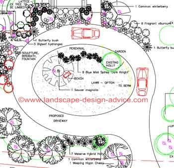 Circular driveway design.