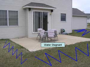 Lawn drainage drainage swales for Fixing drainage issues around house
