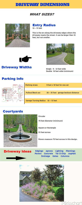 driveway dimensions chart