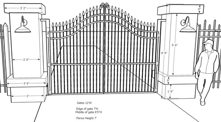 Entrance gate and pier dimensions are important.
