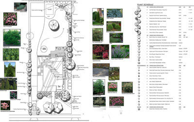 Land fx and vectorworks comparison for Garden design application