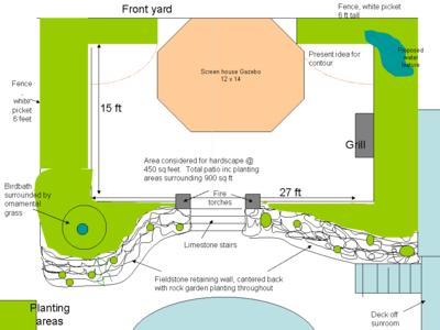 Patio Paving Layout