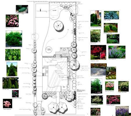 plan landscape online
