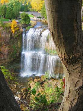 Waterfall pictures hlep you design your own project.